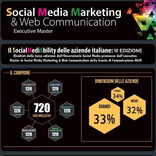SocialMediAbility-pic